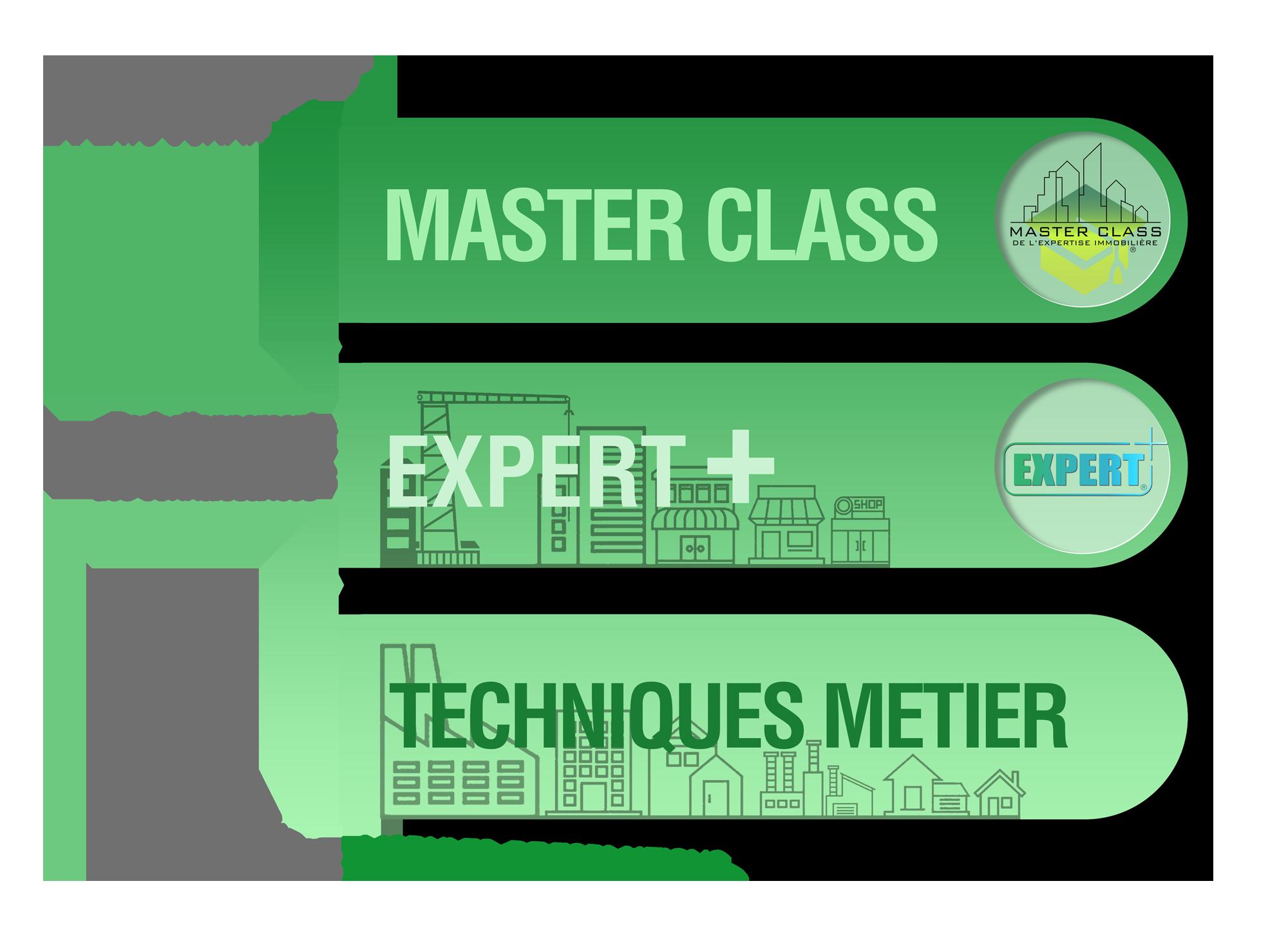 Le parcours des formations aux méthodes d'évaluation des biens et droits immobiliers du CFEI : Centre de Formation à l'Expertise Immobilière
