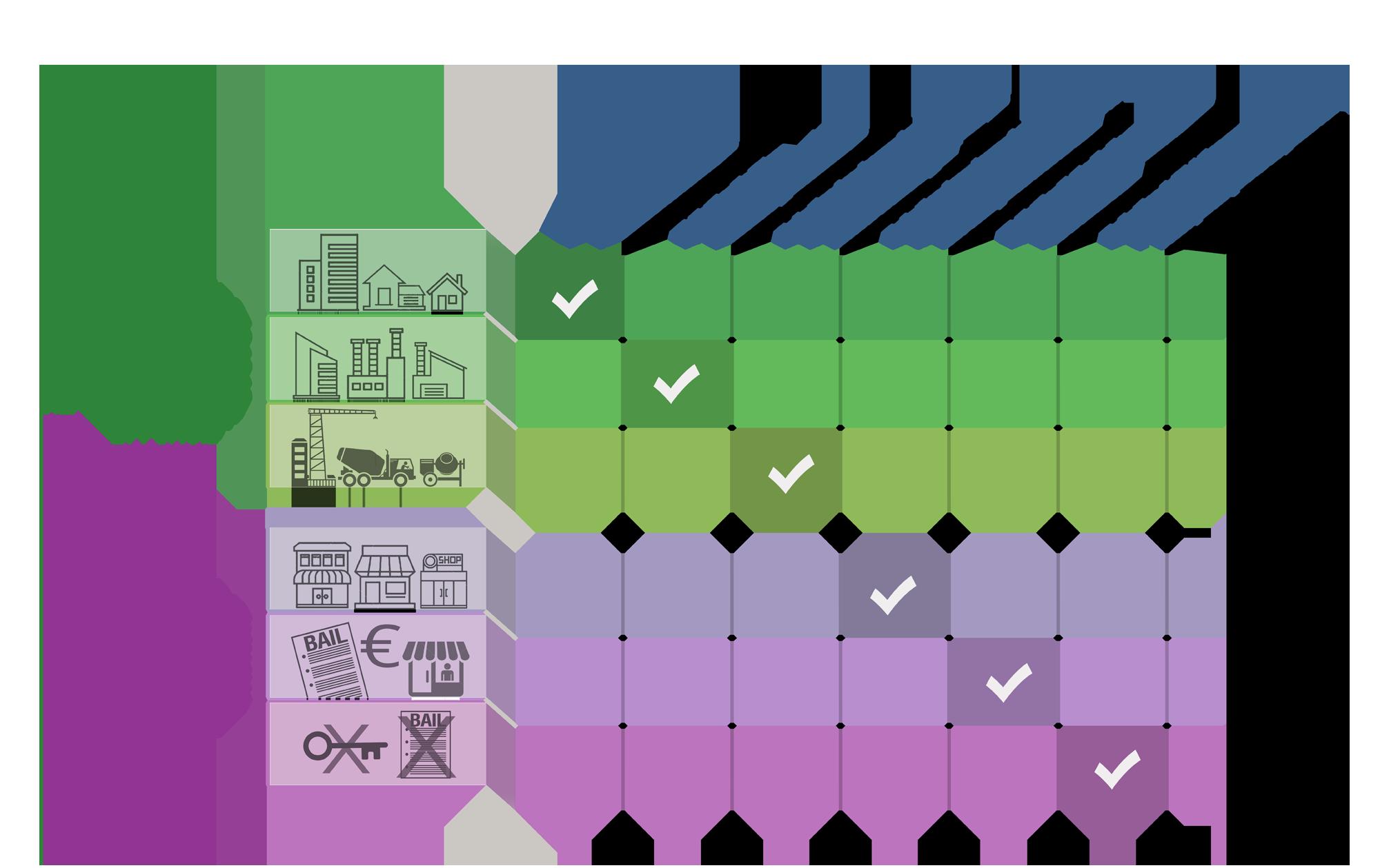 Découvrez les nombreuses formations aux méthodes d'évaluation des biens immobiliers fonciers et commerciaux, proposées par le CFEI - Centre de Formation à l'Expertise Immobilière
